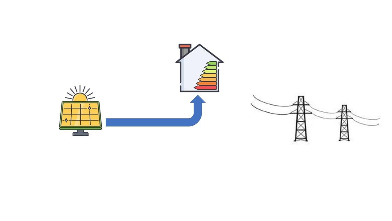 Normale consumo di energia