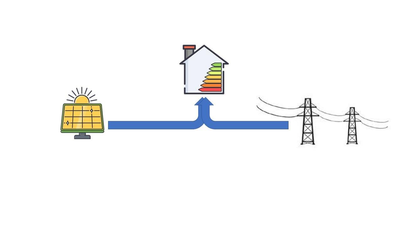 Alto consumo di energia