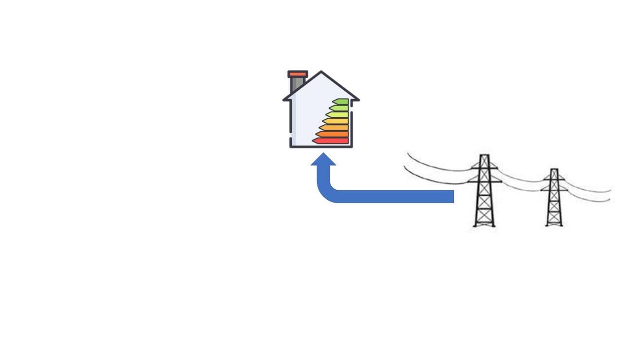 Energia senza l'installazione del fotovoltaico